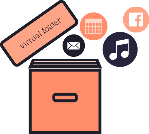 Create Virtual Folders that contain any type of content, stored anywhere