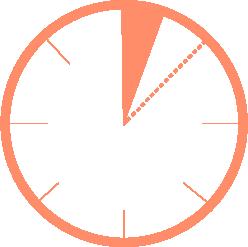 Schedule backup tasks